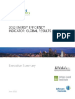 2012 EEI Global Results Executive Summary