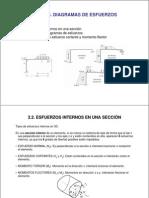 Tema_3 Diagramas de Esfuerzos