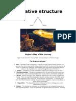 Narrative Structure Steps