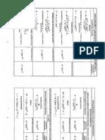 Prontuario de Formulas Mate III y IV Usac Impresion
