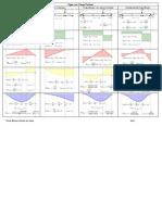 Formulario Flexion Modelos Generales Carga puntual.docx