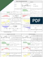 Formulario Flexion Modelos Generales Carga Ascendente.docx