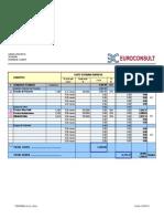 RPGI-OF-01-01 Hoja de Estimación del Coste interno v.01