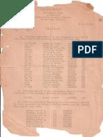 735th Firearm Qualification List 1944