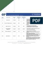 2010 New EIP List
