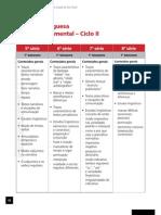 Conteúdo - Português - EF - EM