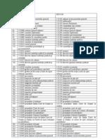 tabel comparativ_COR isco 88 isco 08.pdf