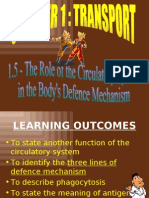 Sub 1.5 Body Defence Mechanism