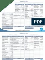 Cuentas Anuales Partido Popular 2008-2011