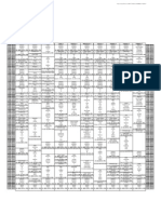 Pauta de Programación MTV del 08 al 17 de Febrero 2013.pdf
