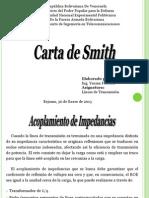 Carta de Smith Acoplamiento Z