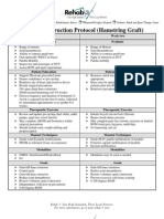ACL Repair-HAMSTRING Graft Protocol