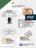 Capacity Planning Training Document