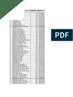Aplicacion Completa BuscarV Con Lista