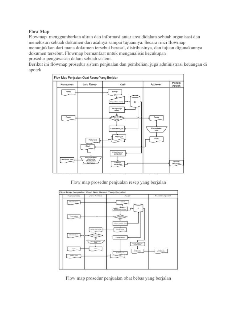 Flow map ccuart Choice Image