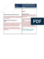 Accelerator Template for BPM To-be process documentation