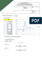 U1.EC1. Cuestionario de la solución de sistemas de ecuaciones no lineales (MDJO11567)