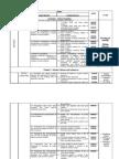 RPT 2013~Form 1 Math Yearly Plan