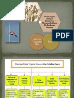 Powerpoint Presentation - Sejarah Tingkatan 2 Bab 7