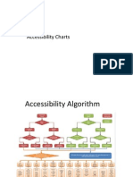 Accessibility Analysis