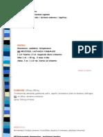 Sintesis Alopat III
