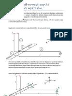 Wytrzymałość materiałów - wyznaczanie sił wewnętrznych - przykład