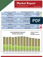 January 2013 Market Report