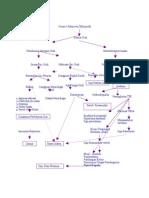 Pathway Tumor Otak OK.doc