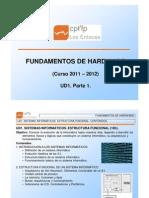 FHW_UD1_Parte1.pdf