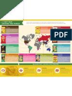 pepsico potato chips portfolio