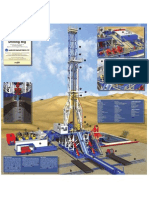 Introduction of Drilling Rig in Oil & Gas Indutry