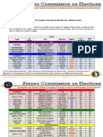 Memo 201307.1 - Updated Official Candidates List With Ballot Names, Affiliation, And Quota