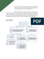 Reporte Quimica Practica 7