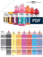 Vitamin Water Zero Nutritional Info