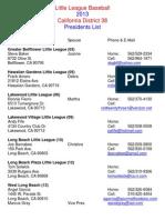 2013 Dist Pres List
