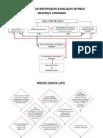 _Fluxograma de identificação e avaliação de riscos em EC [ E 2 ](1)