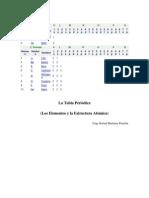 Configuración electronica