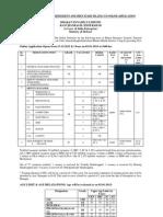 Notification BDL Various Vacancies
