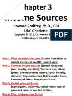 T11F Chp 03 1 Income Sources 2011