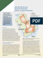 Reserves in the Arabian Penensula