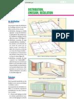 Fiche 6 Distrib émission régulation.pdf