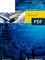 Technical Derivatives Weekly, 11th February, 2013