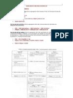 Resumen Formulas Tema 1