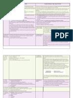 Escalas Guttman  (Cap. 7 pp. 233-324).pdf