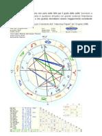 Astrologia Le Dimissioni Del Papa