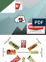 BRITANNIA'S MARKETING STRATEGY