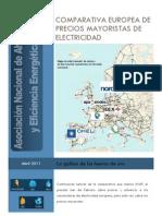 Comparativa Electricidad Mayorista