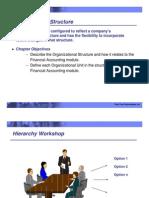 SAP Org Data_Dilip Sadh