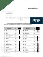 Estimations Des Taux de Grevistes Par Departement (SNUipp)(2)