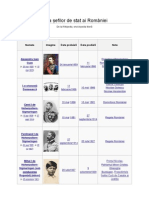 Toata lista sefilor de stat ai României
